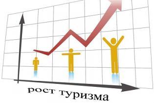 Лидерами по росту числа туристов в Крыму оказались Судак и Феодосия