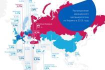 Куда летают украинцы